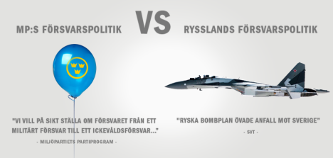 mp vs ryssland